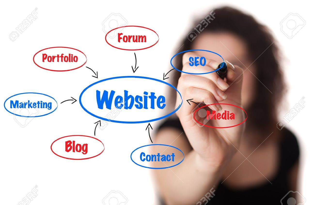 businesswoman drawing a website schema in a whiteboard Stock Photo - 9289030