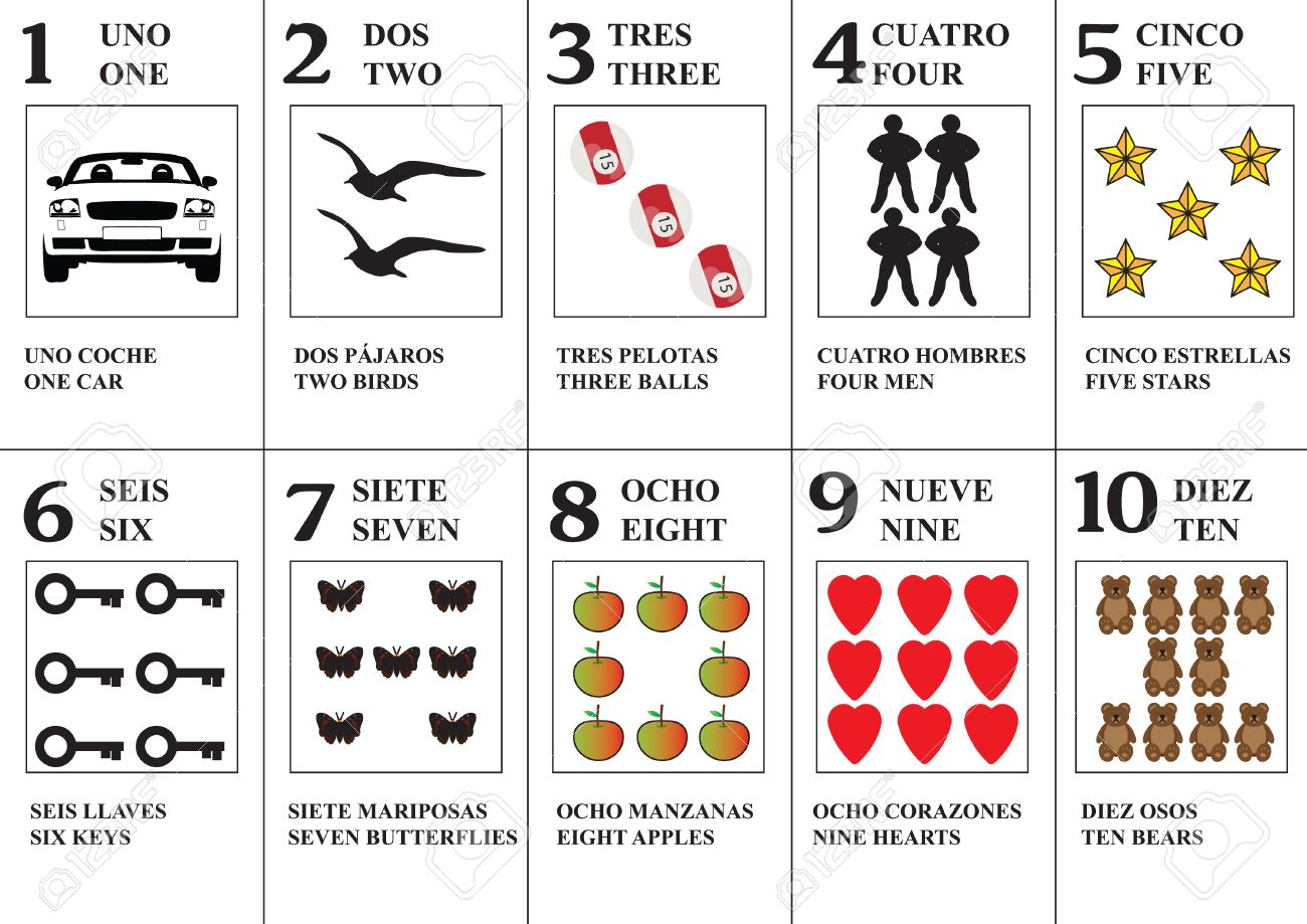 Vector Spanish Flash Cards For Learning The Numbers 1-10 In ...