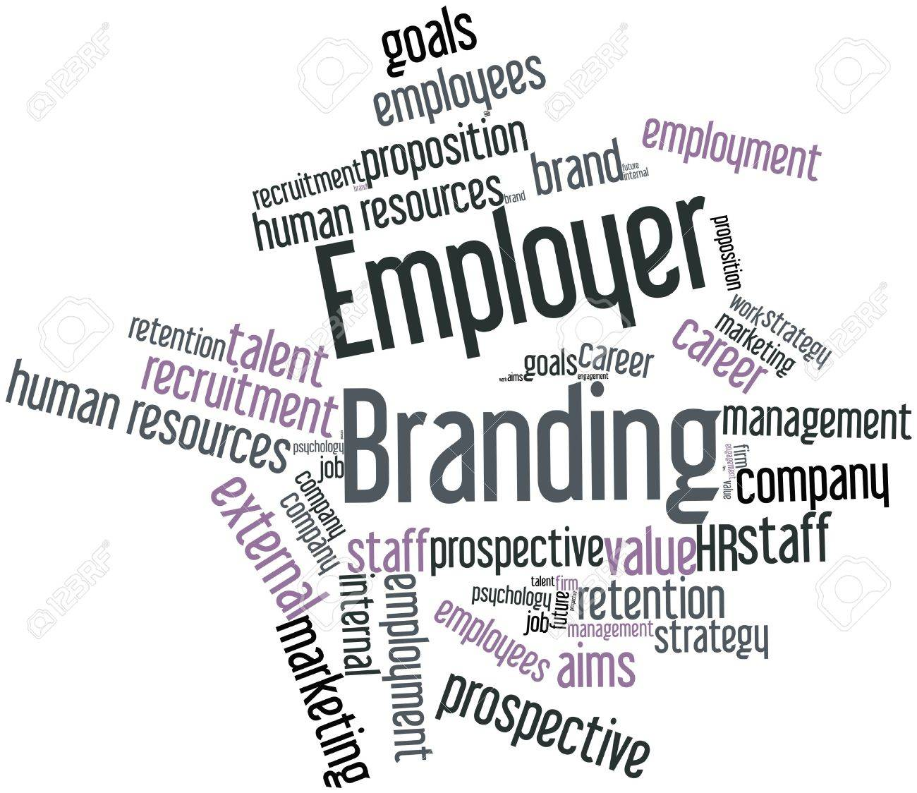 Abstract word cloud for Employer Branding with related tags and terms Stock Photo - 15829986