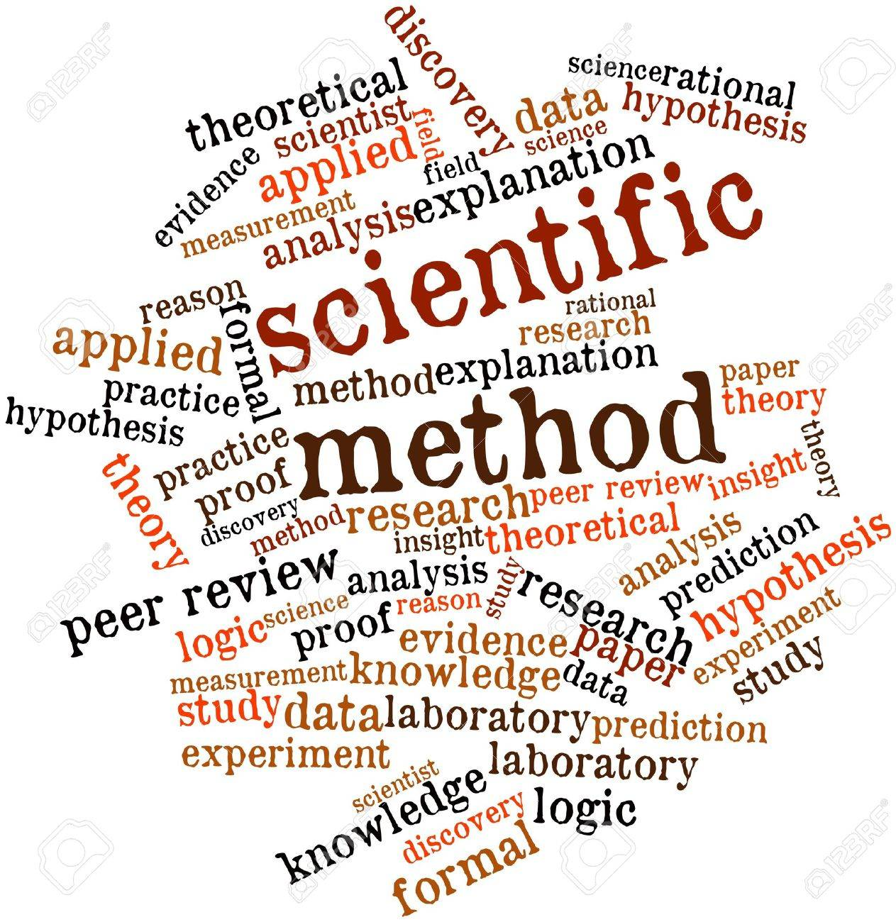 Abstract word cloud for Scientific Method with related tags and terms Stock Photo - 15829994