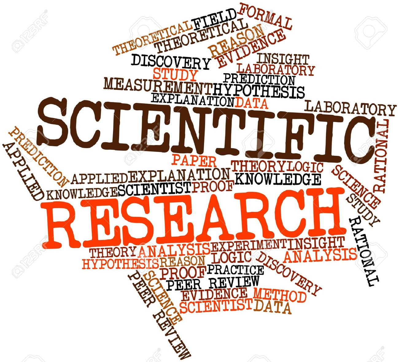 abstract word cloud for scientific research with related tags