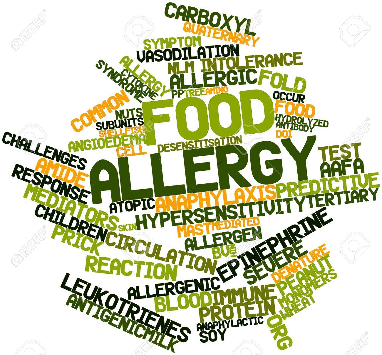 Abstract word cloud for Food allergy with related tags and terms Stock Photo - 15995921