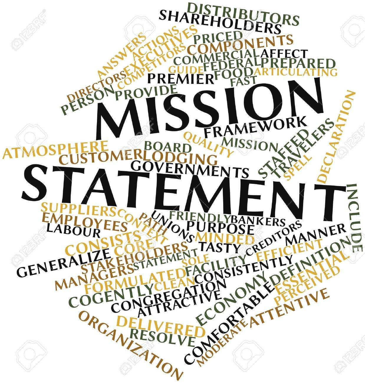 Abstract Word Cloud For Mission Statement With Related Tags And – Mission Statement