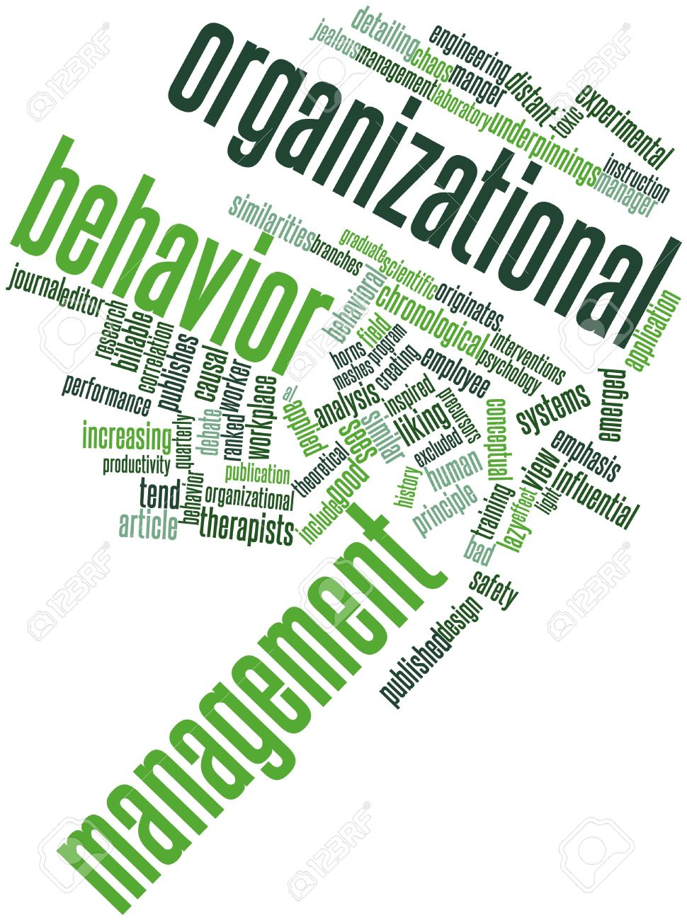 Abstract Word Cloud For Organizational Behavior Management With ...
