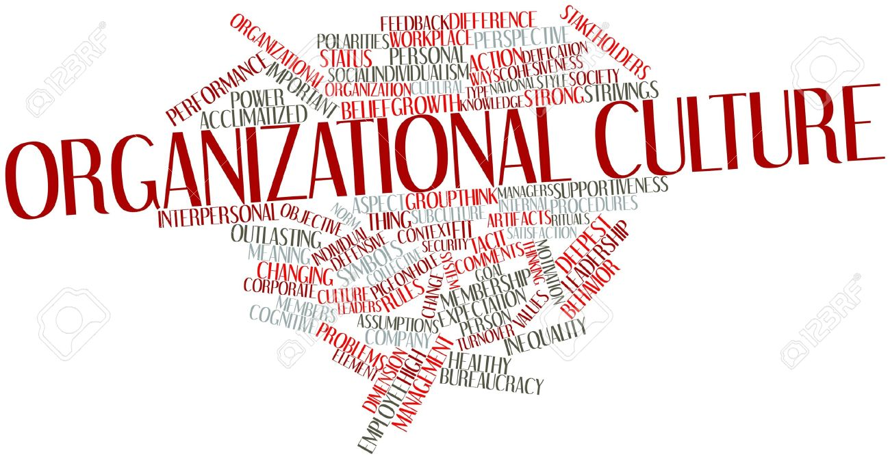 Abstract word cloud for Organizational culture with related tags and terms - 15995689