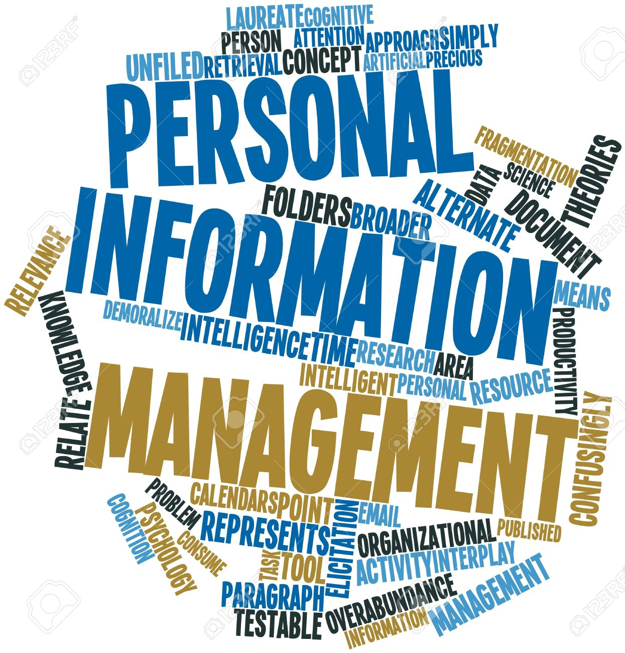 Abstract Word Cloud For Personal Information Management With ...