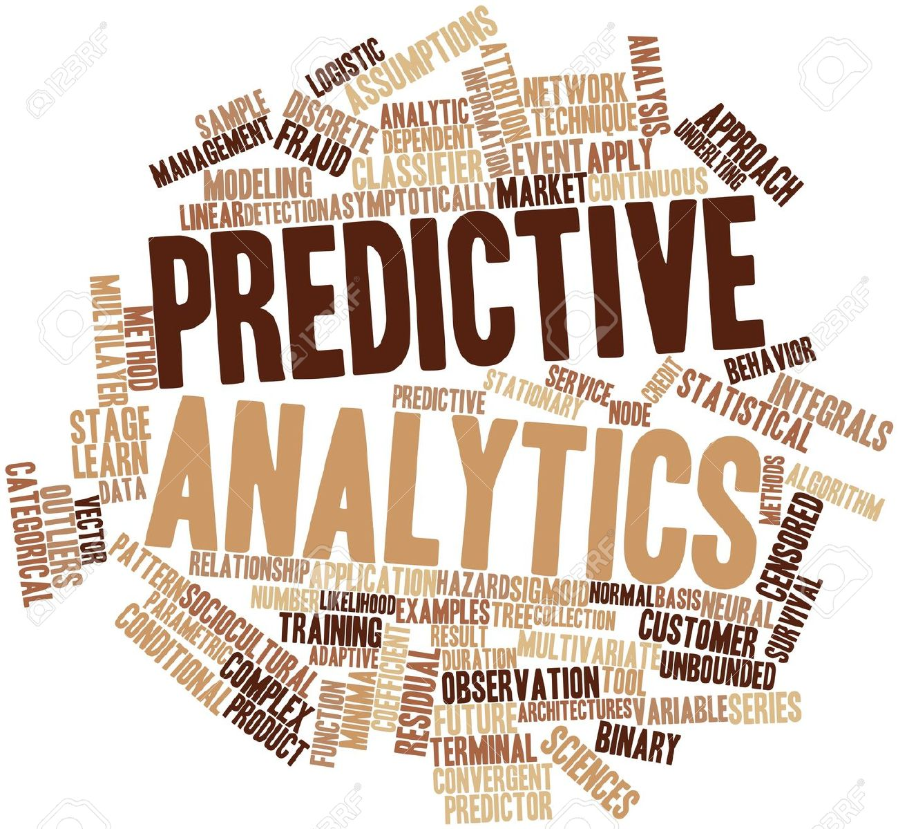 Abstract word cloud for Predictive analytics with related tags and terms Stock Photo - 15995910