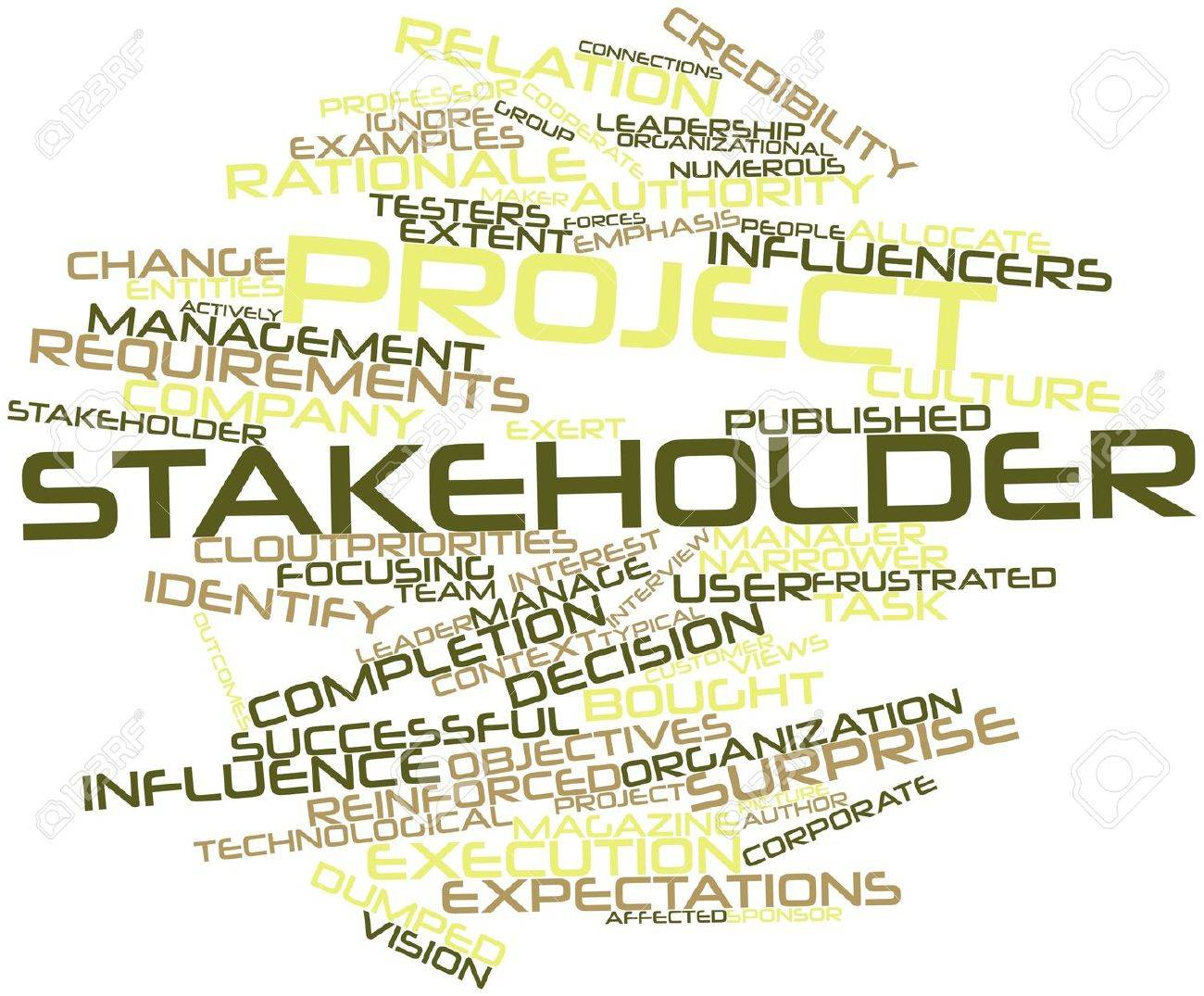 Abstract word cloud for Project stakeholder with related tags and terms Stock Photo - 15995725