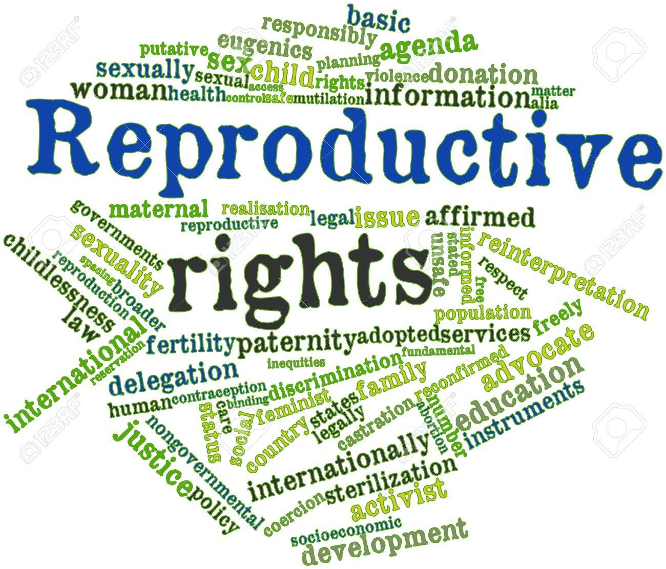 Abstract word cloud for Reproductive rights with related tags and terms Stock Photo - 15996127