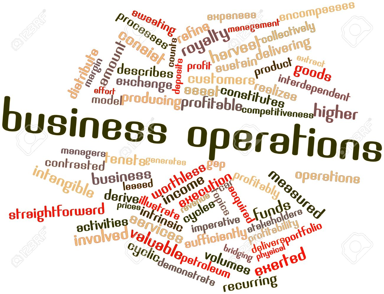 operations management in business According to the us department of education, operations management is a field of business involved with managing and directing the physical and technical functions of a business or organization.