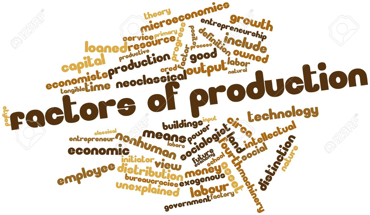 Abstract Word Cloud For Factors Of Production With Related Tags ...
