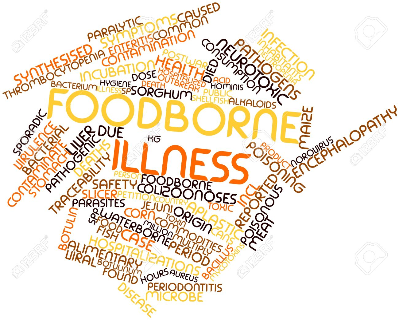 Abstract word cloud for Foodborne illness with related tags and terms Stock Photo - 15997942