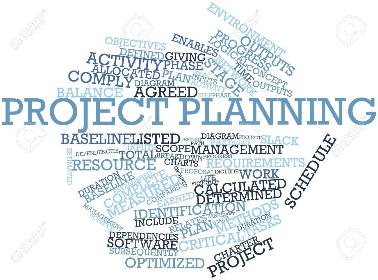 Abstract word cloud for Project planning with related tags and terms Stock Photo - 15996467