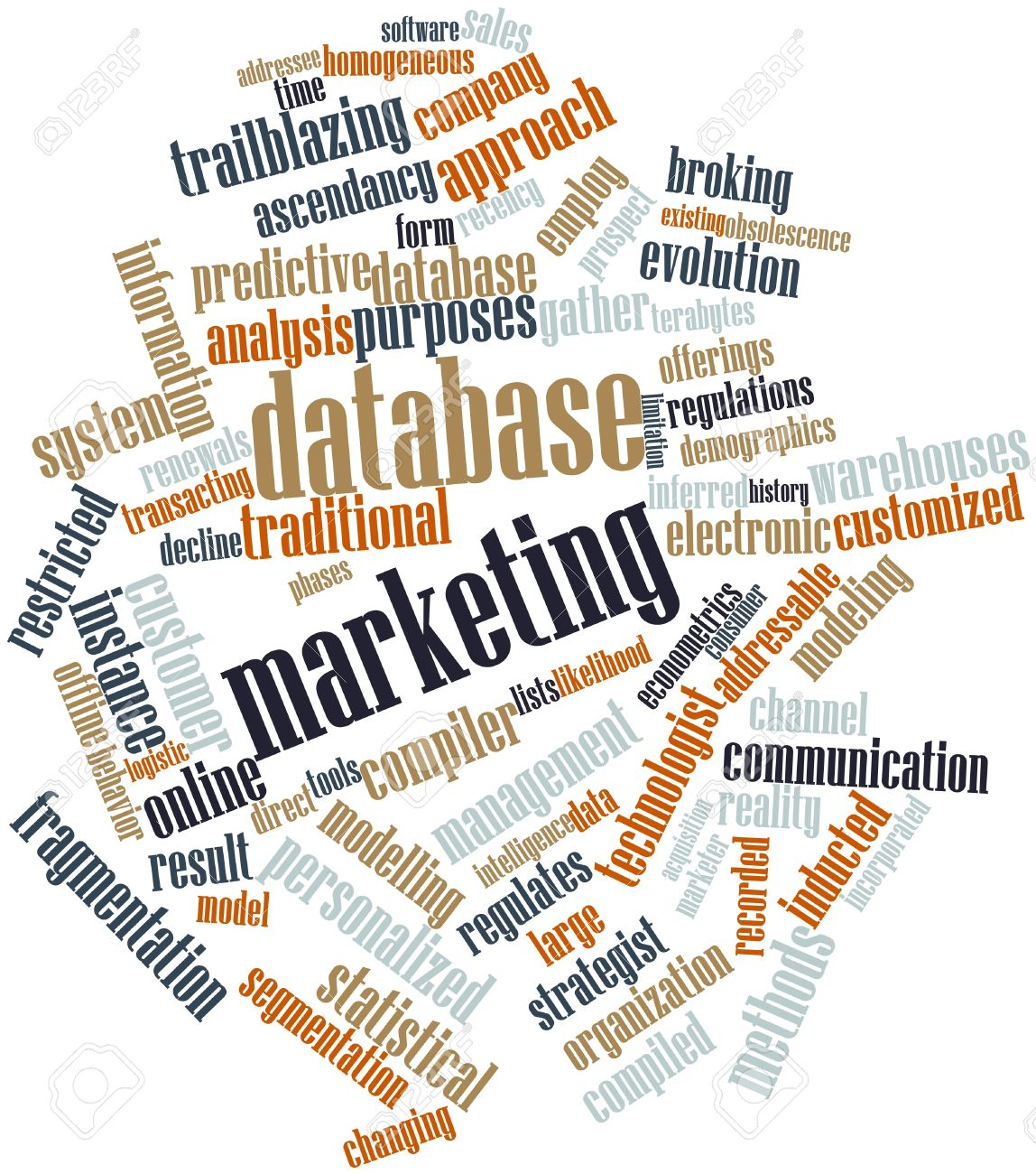 Abstract Word Cloud For Database Marketing With Related Tags ...
