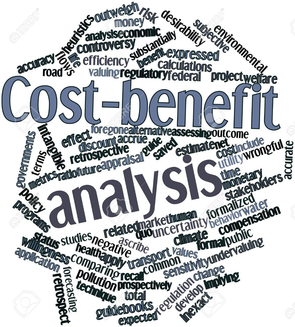 Abstract Word Cloud For Costbenefit Analysis With Related Tags – Cost Benefit Analysis