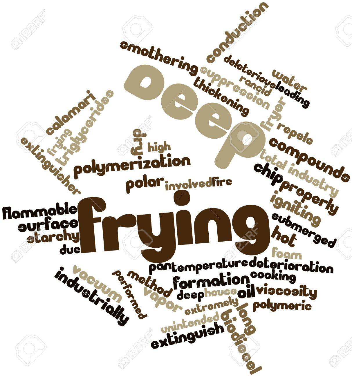 Abstract word cloud for Deep frying with related tags and terms Stock Photo - 16048038