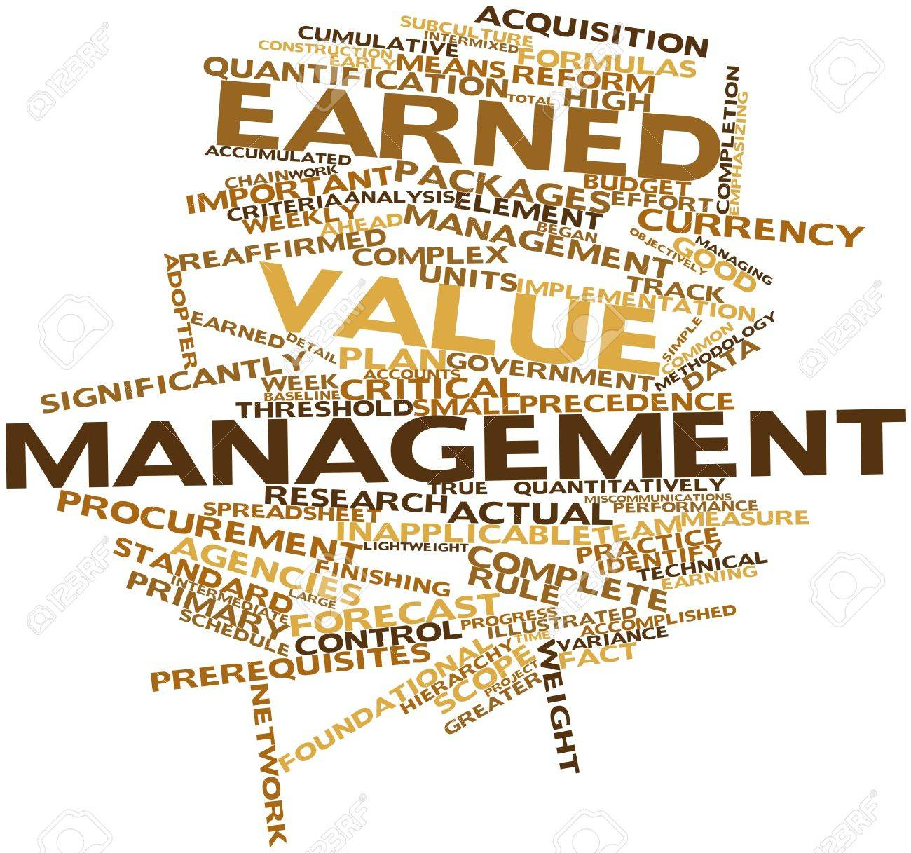 Abstract word cloud for Earned value management with related tags and terms Stock Photo - 16049328
