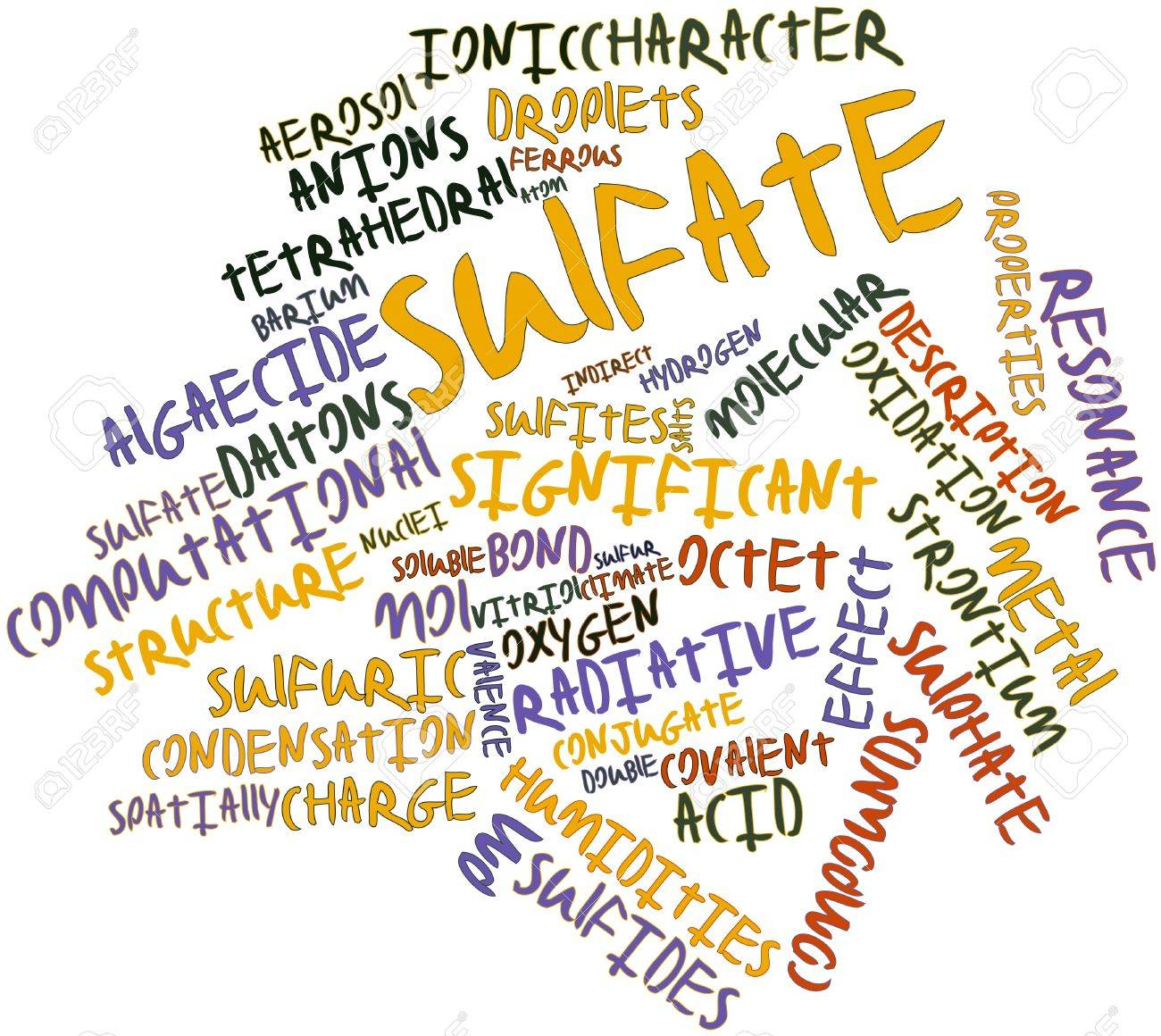 Abstract word cloud for Sulfate with related tags and terms Stock Photo - 16049380