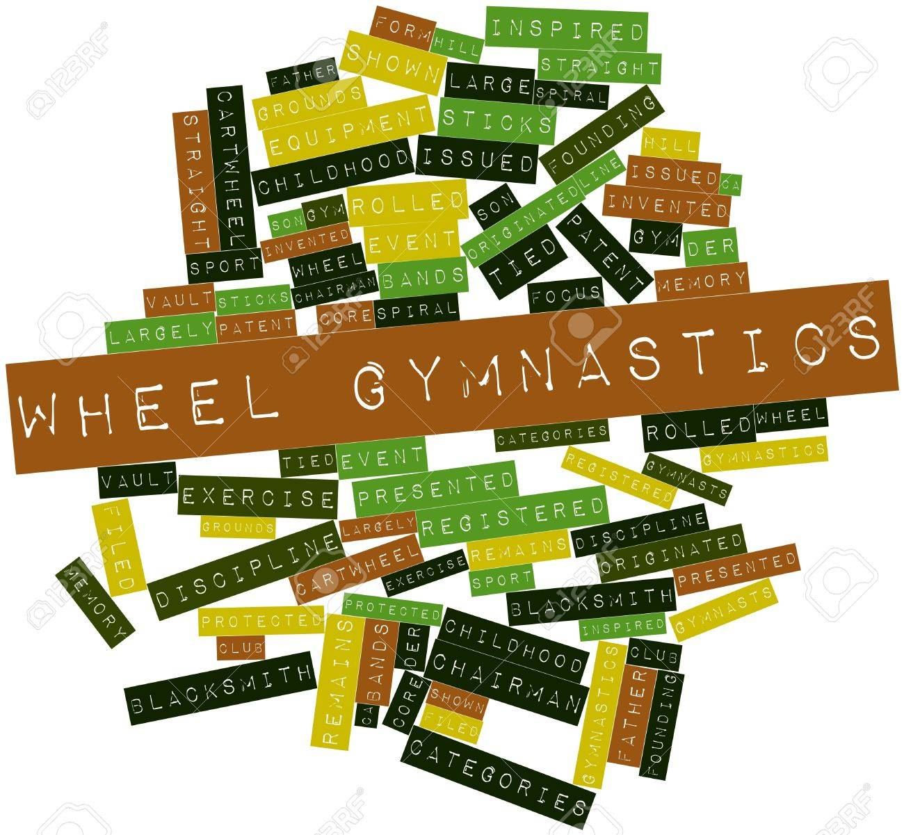 Abstract word cloud for Wheel gymnastics with related tags and terms Stock Photo - 16048172