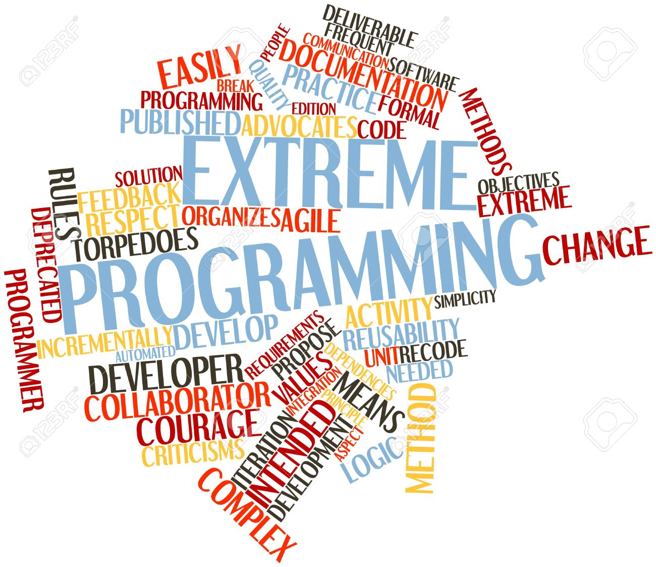 Abstract word cloud for Extreme programming with related tags and terms Stock Photo - 16084055