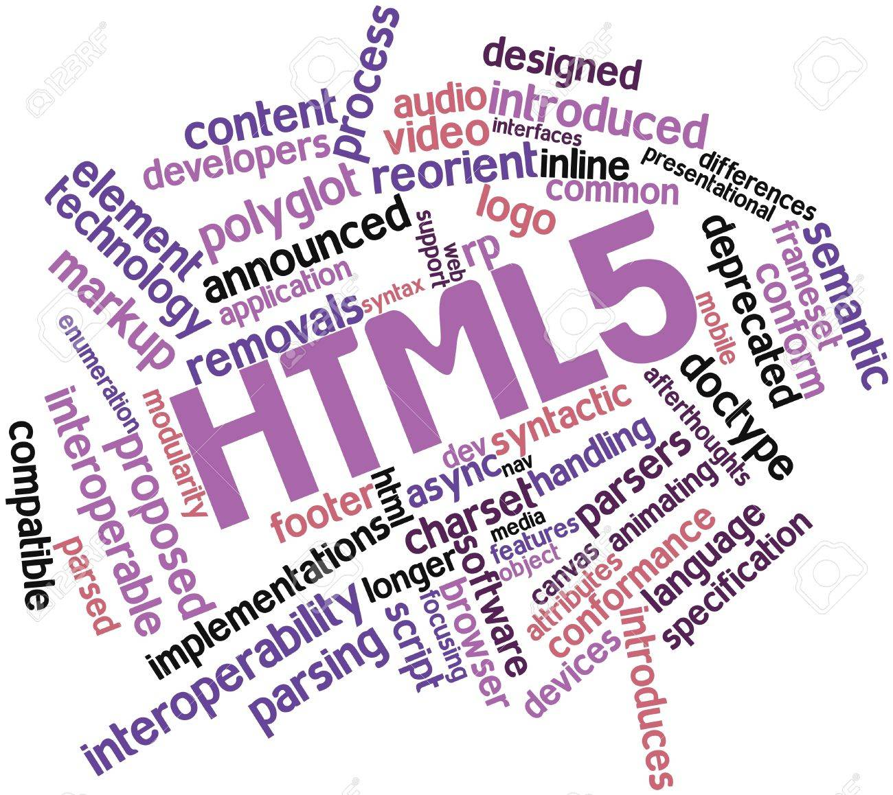 Abstract word cloud for HTML5 with related tags and terms Stock Photo - 16084098