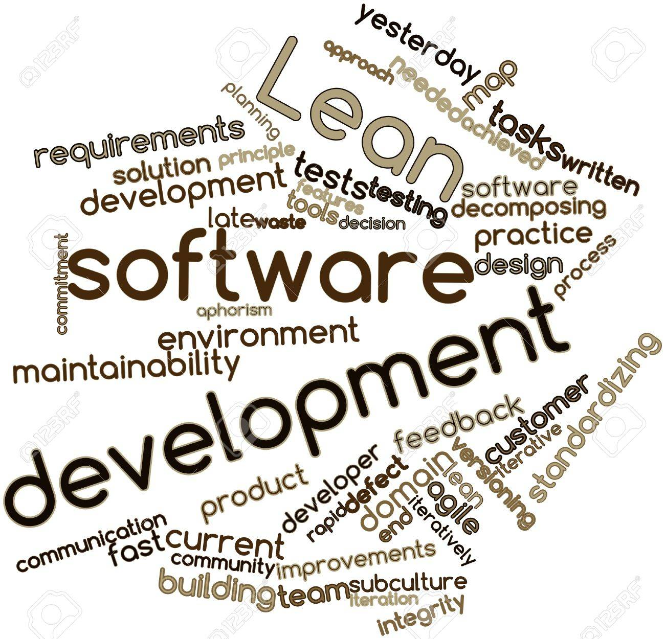 Abstract Word Cloud For Lean Software Development With Related ...