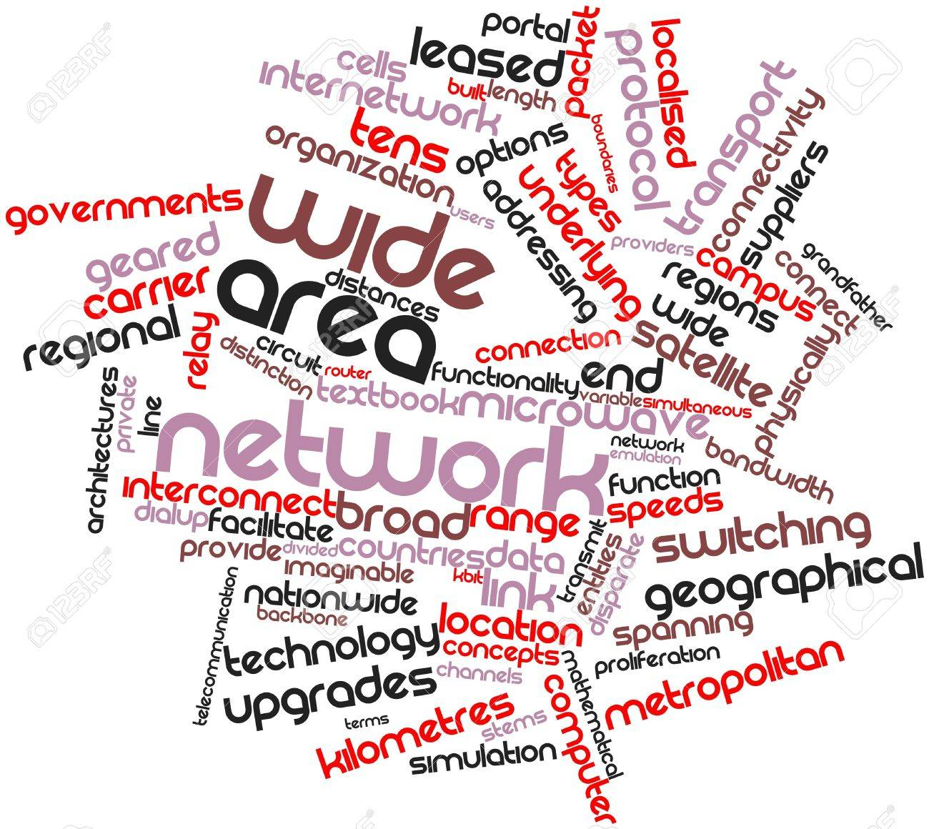 Abstract word cloud for Wide area network with related tags and terms Stock Photo - 16084106