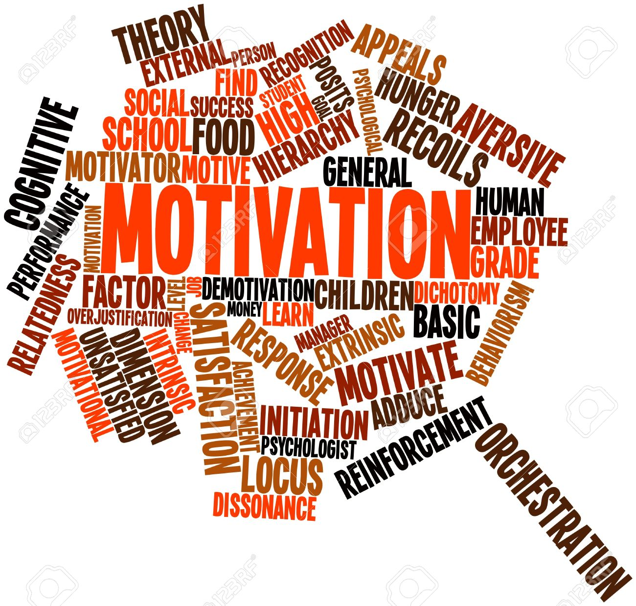 Abstract word cloud for Motivation with related tags and terms Stock Photo - 16414227