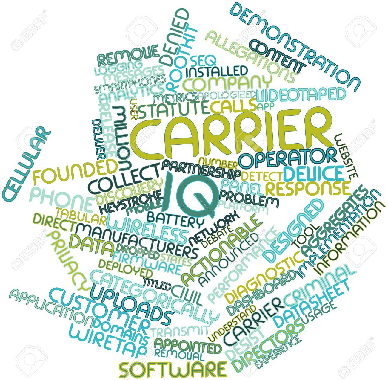 Abstract word cloud for Carrier IQ with related tags and terms Stock Photo - 16414030