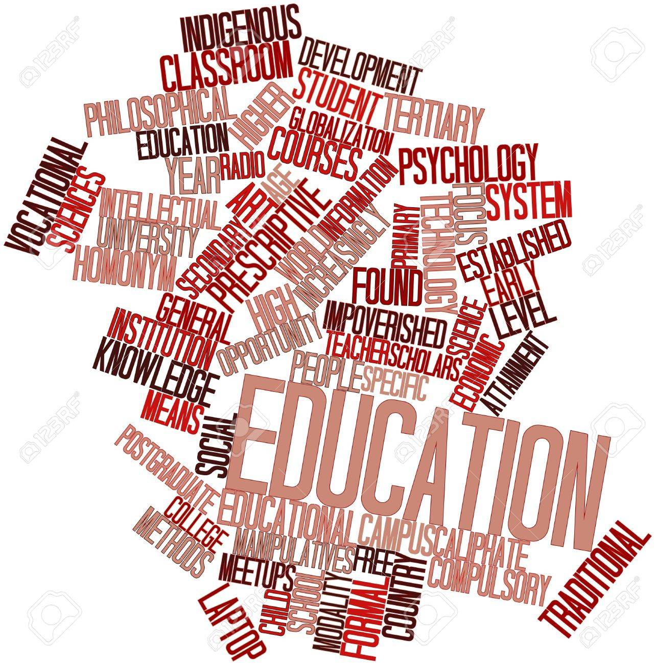 Abstract word cloud for Education with related tags and terms Stock Photo - 16414015
