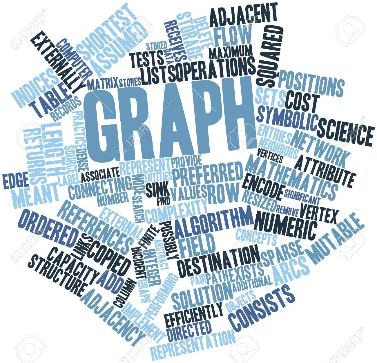 Abstract Word Cloud For Graph With Related Tags And Terms Stock ...