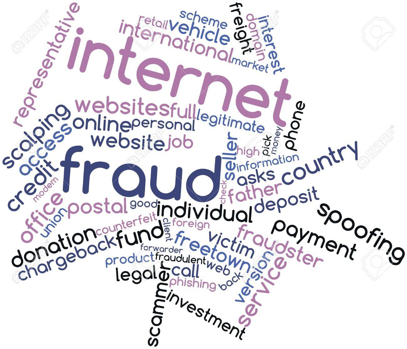 Abstract word cloud for Internet fraud with related tags and terms Stock Photo - 16413818