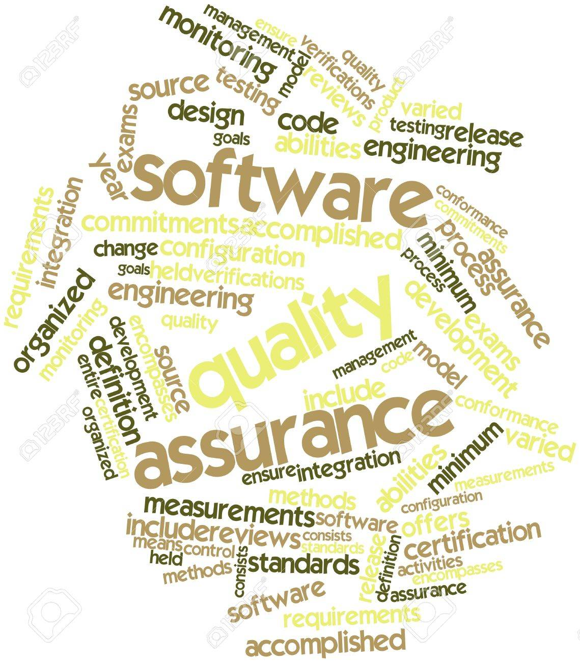 Abstract Word Cloud For Software Quality Assurance With Related ...
