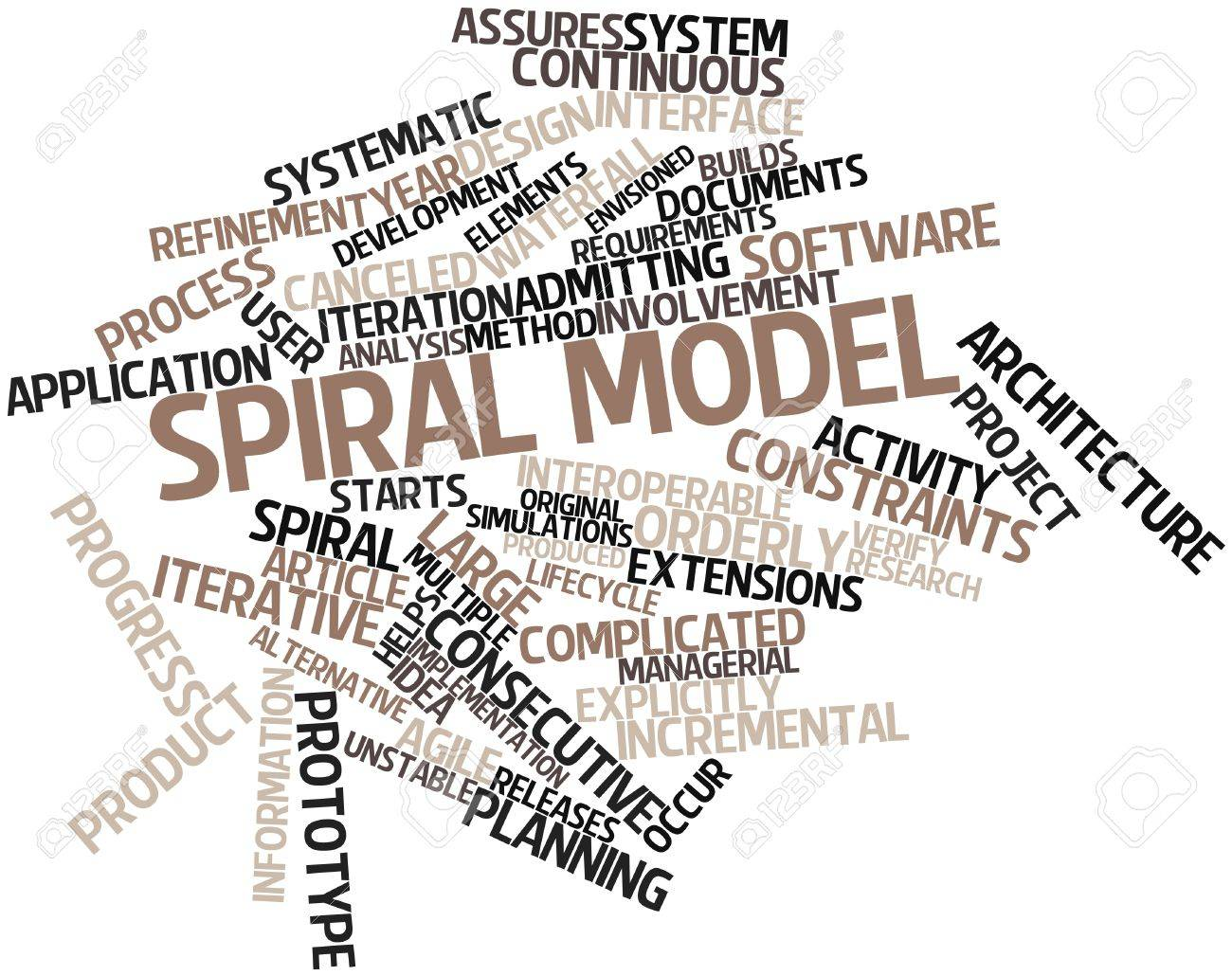 Abstract word cloud for Spiral model with related tags and terms Stock Photo - 16413848
