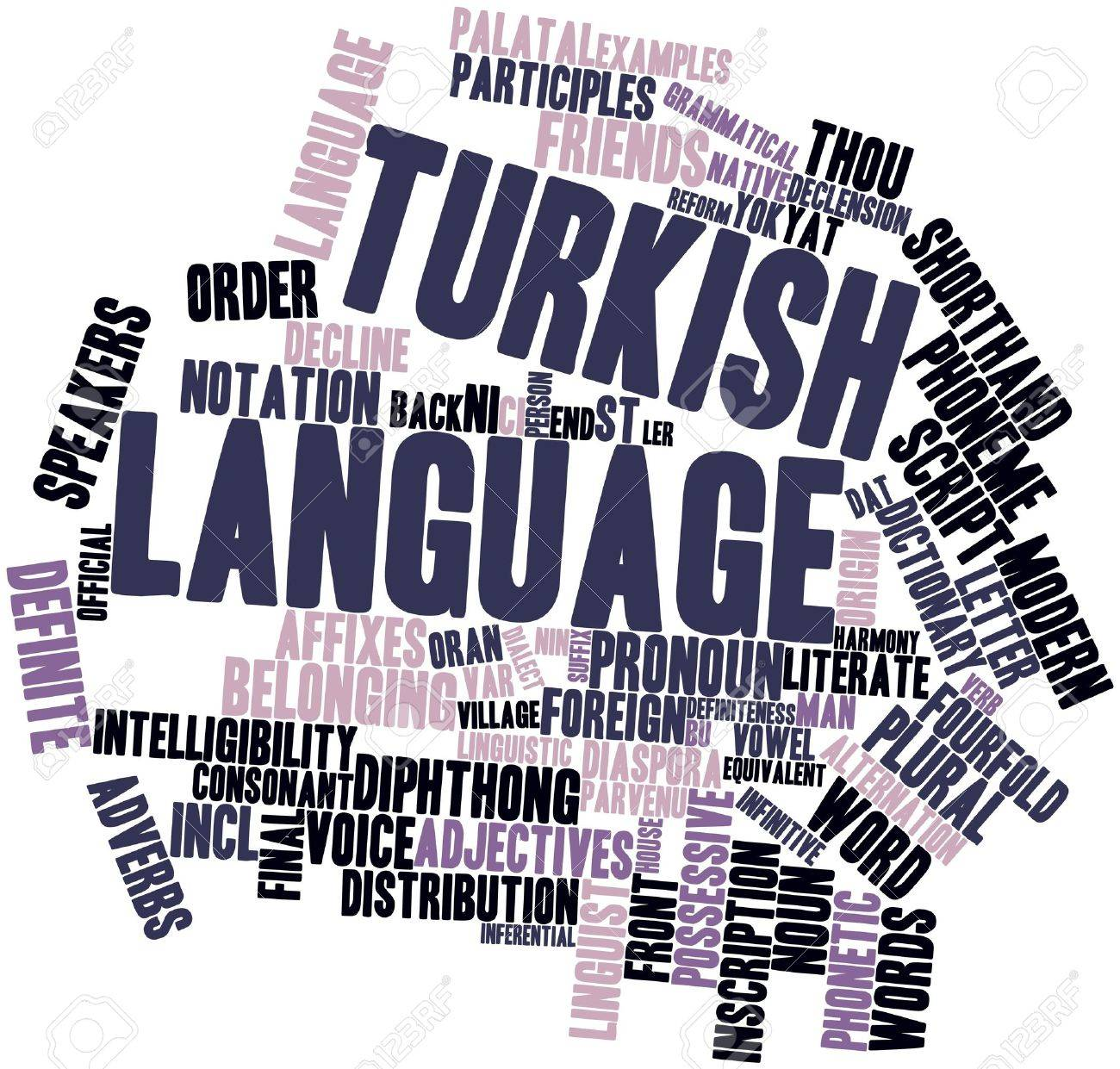 Abstract Word Cloud For Turkish Language With Related Tags And ...