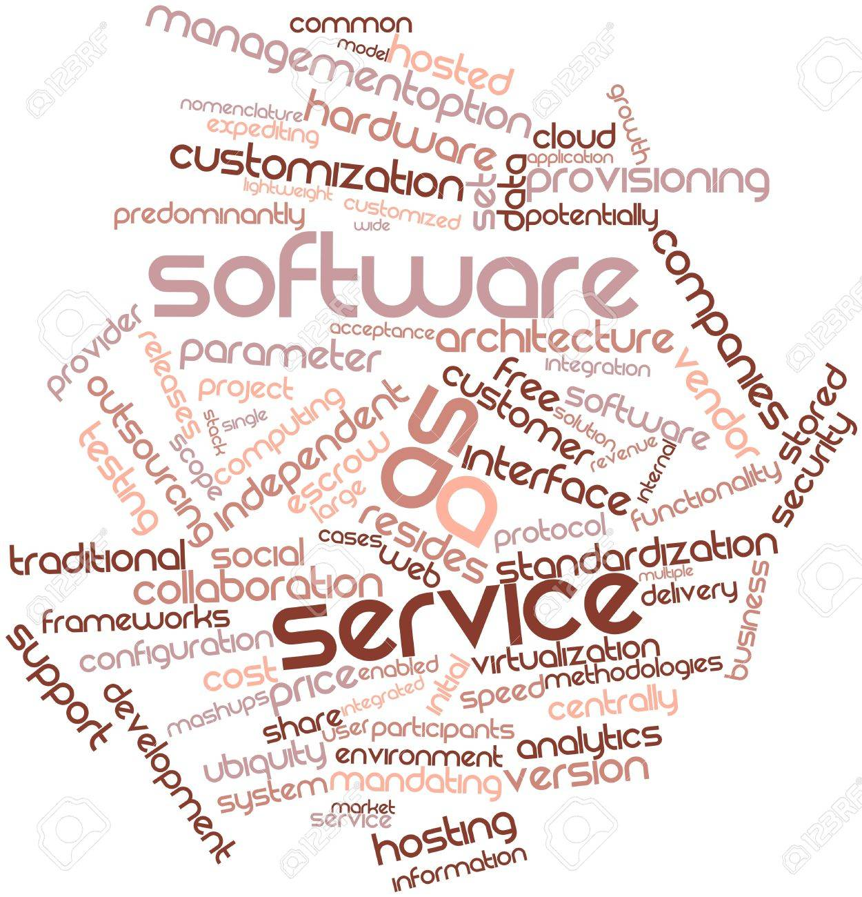 Abstract word cloud for Software as a service with related tags and terms Stock Photo - 16414331