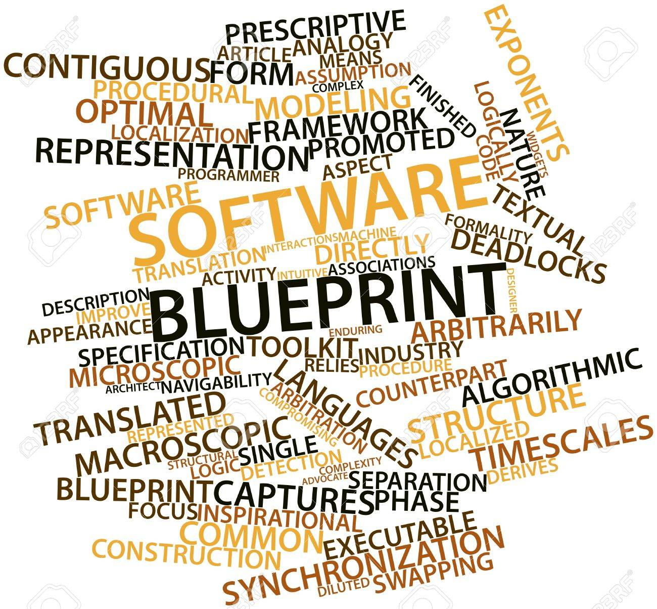 Abstract word cloud for software blueprint with related tags stock abstract word cloud for software blueprint with related tags and terms stock photo 16414164 malvernweather Choice Image