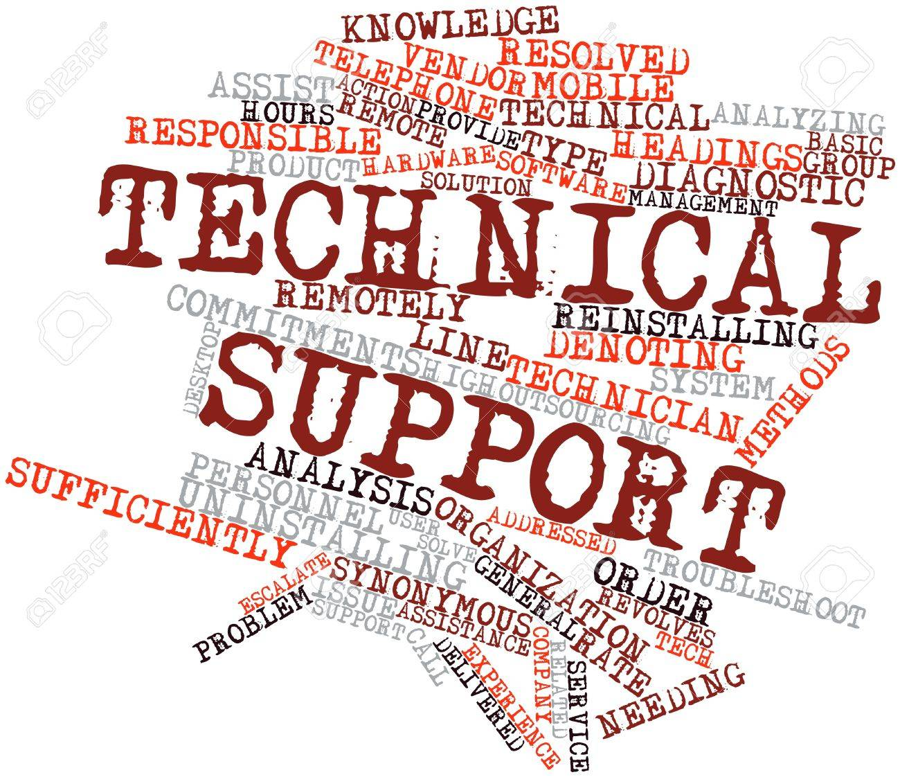 abstract word cloud for technical support with related tags and
