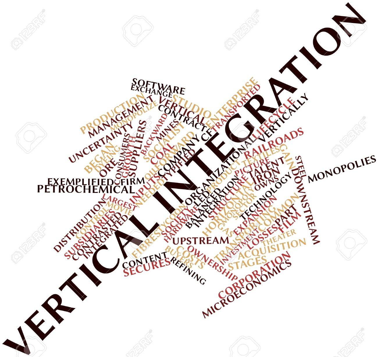 Abstract Word Cloud For Vertical Integration With Related Tags ...