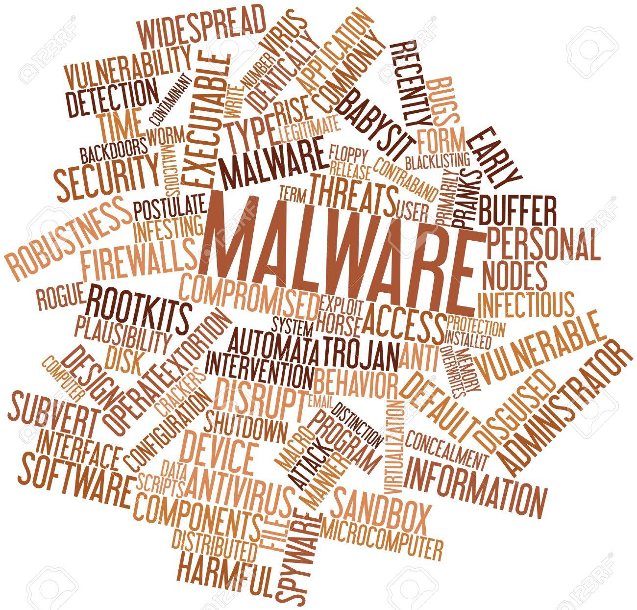 Abstract word cloud for Malware with related tags and terms Stock Photo - 16414021