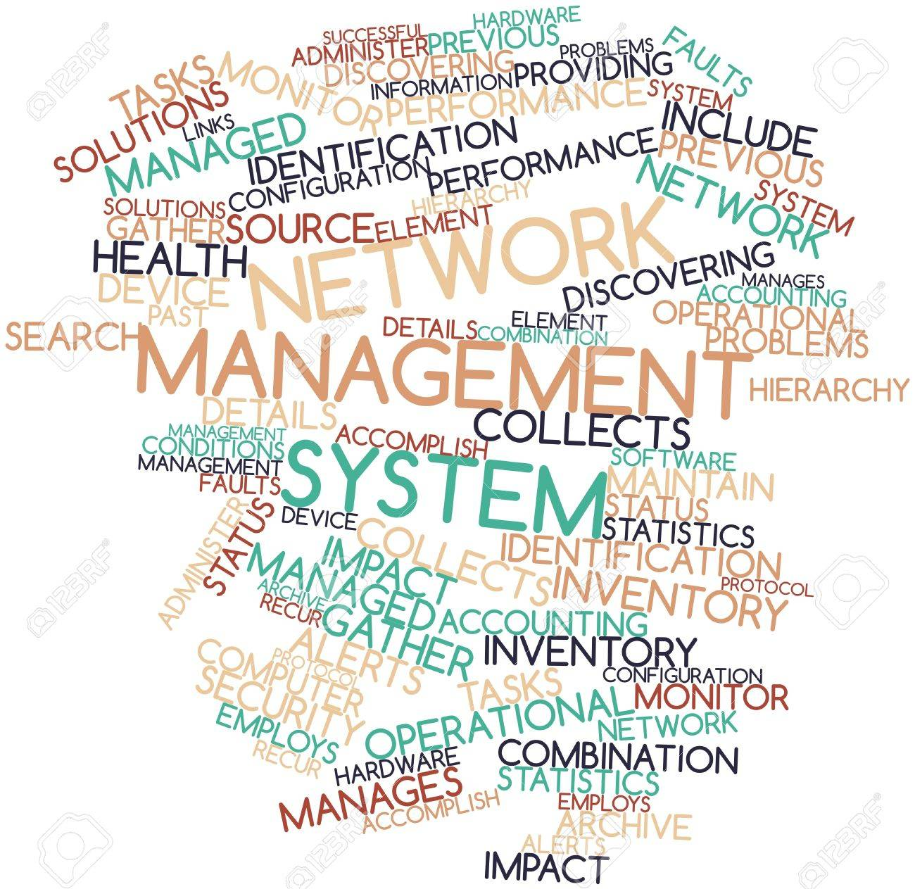 Abstract word cloud for Network management system with related tags and terms Stock Photo - 16414196