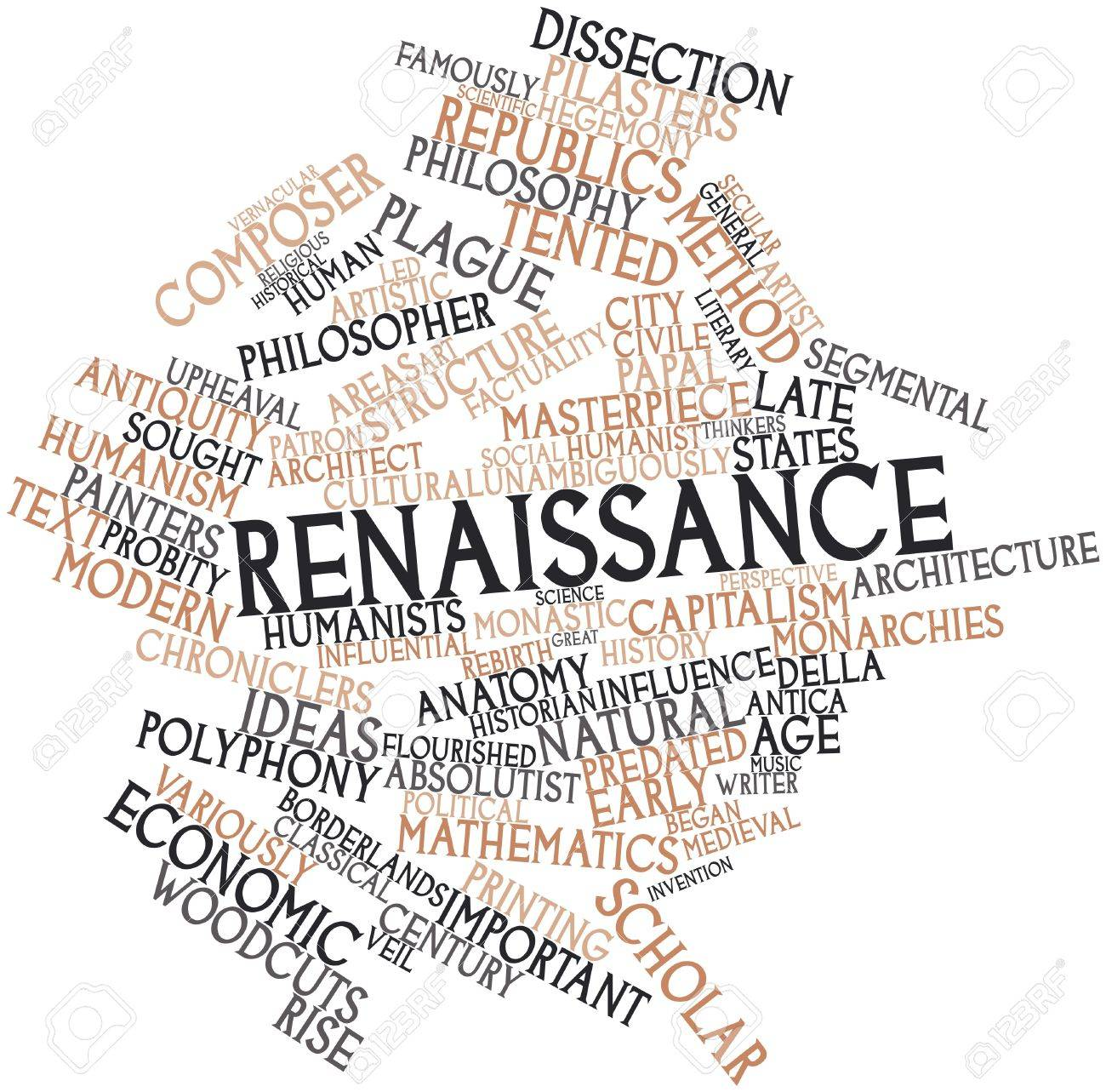 Abstract Word Cloud For Renaissance With Related Tags And Terms ...