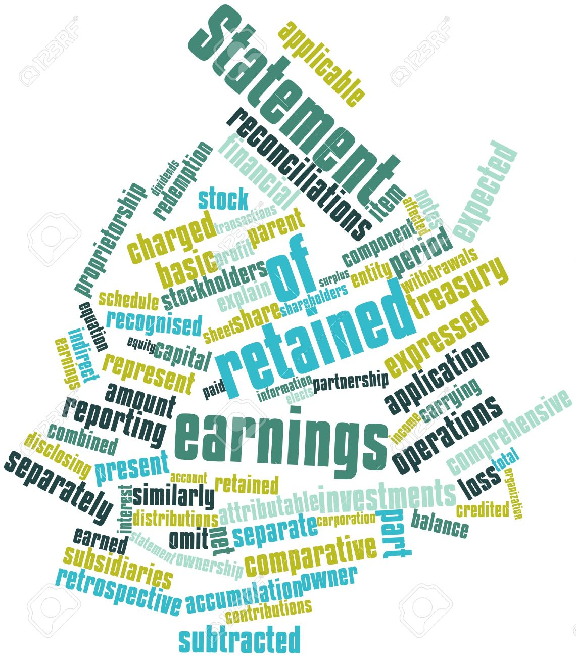 Abstract word cloud for Statement of retained earnings with related