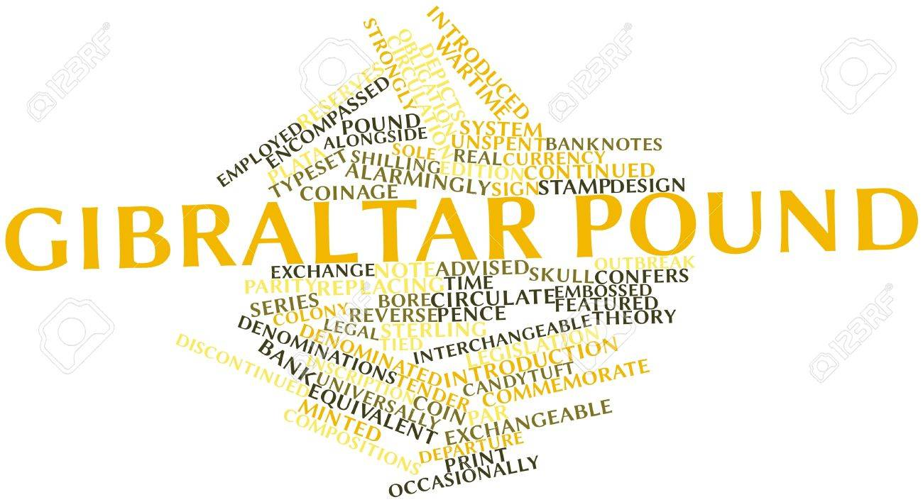 Abstract word cloud for Gibraltar pound with related tags and terms Stock Photo - 16467842