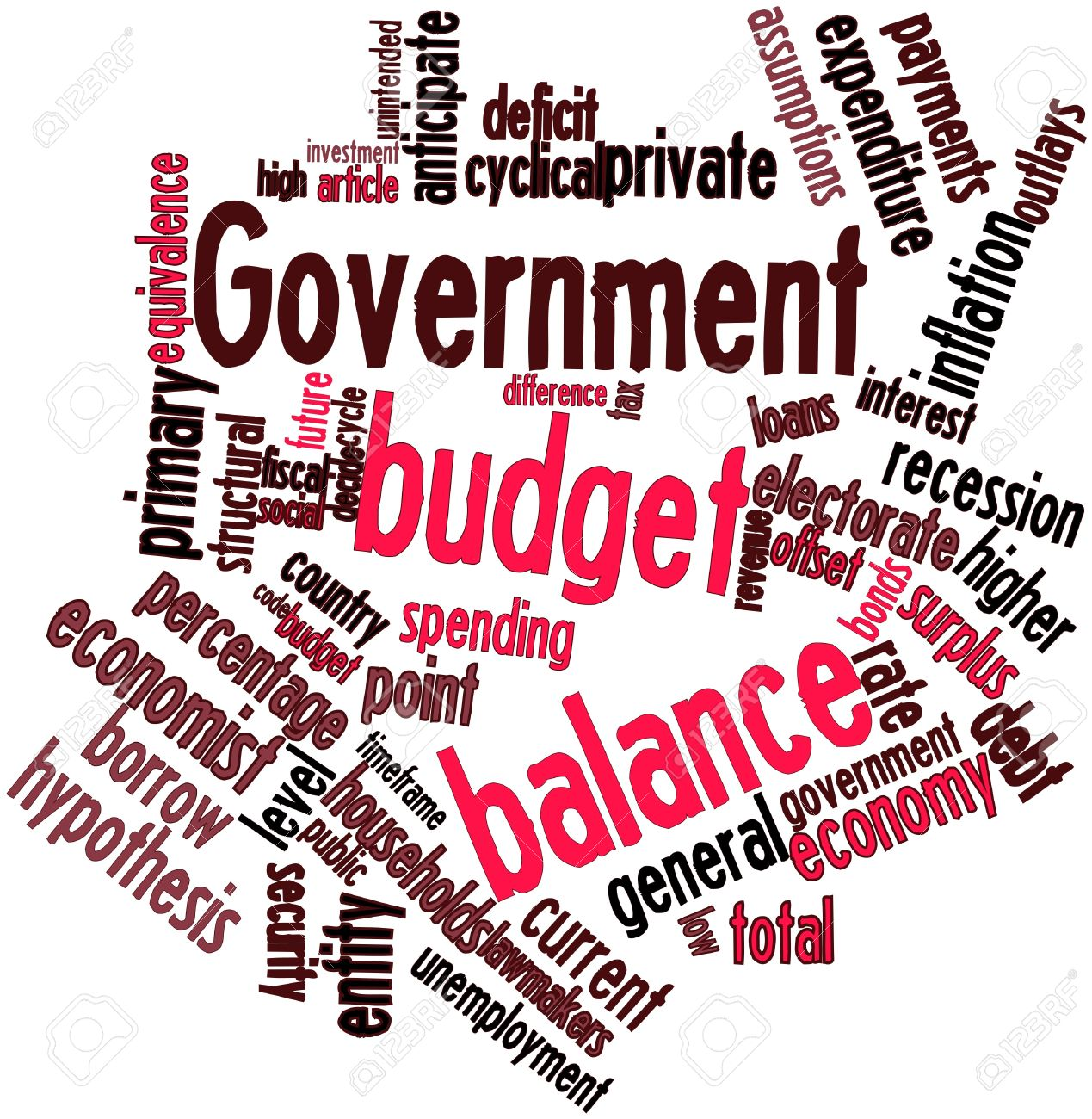 Abstract Word Cloud For Government Budget Balance With Related ...