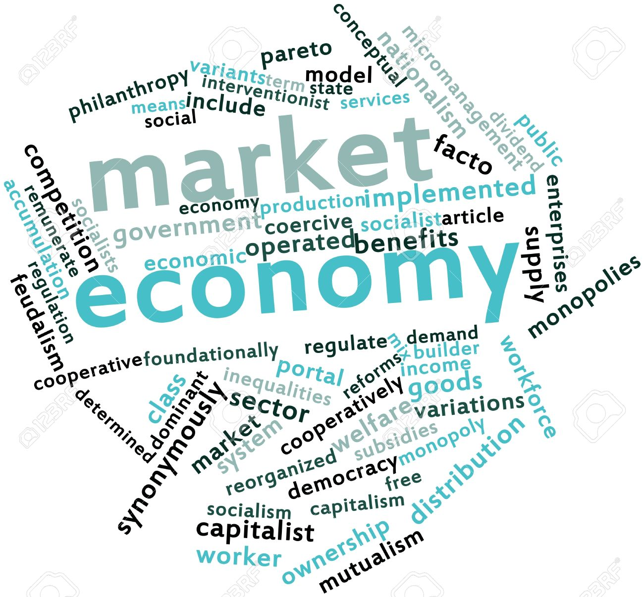 abstract word cloud for market economy with related tags and stock