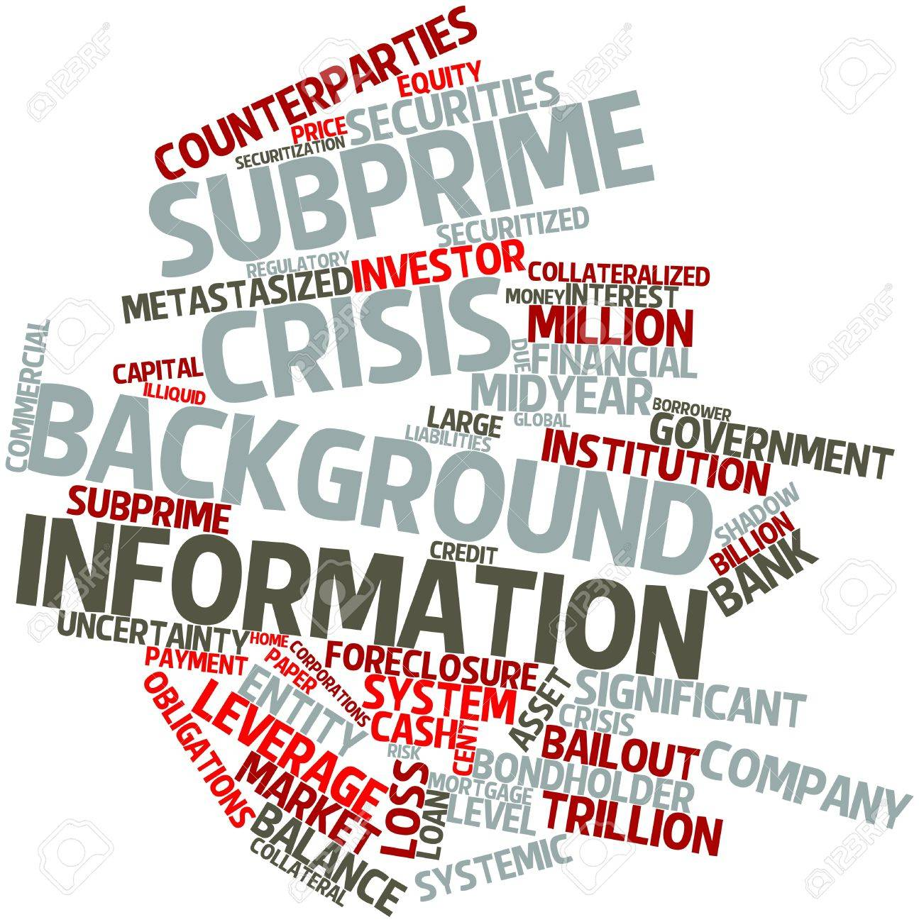 937e8861859735 Abstract word cloud for Subprime crisis background information with related  tags and terms Stock Photo -