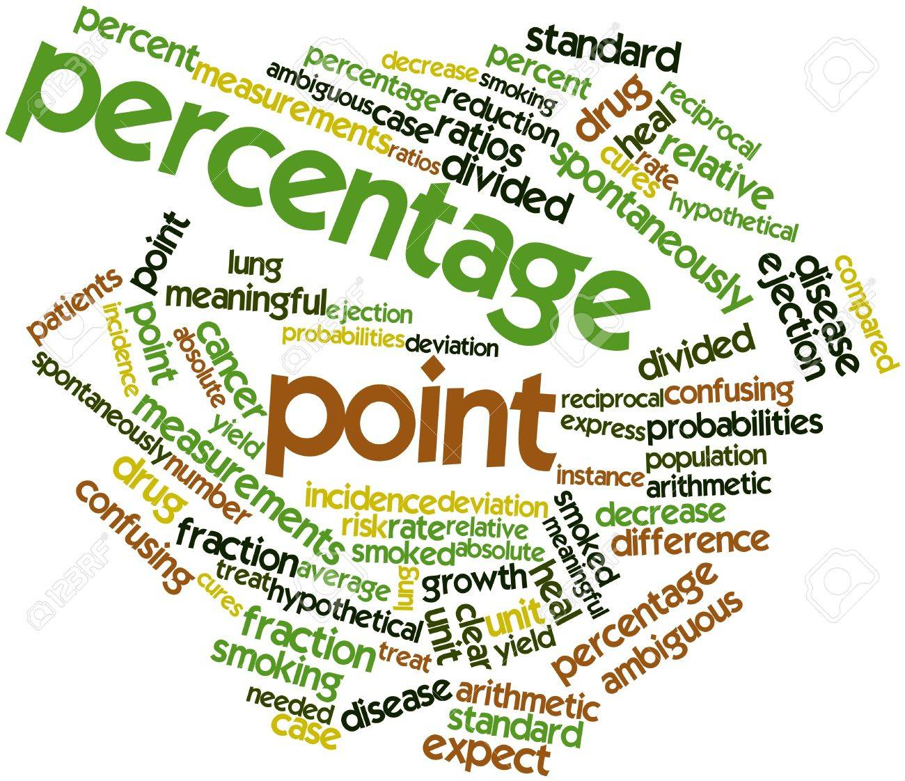 Abstract word cloud for Percentage point with related tags and terms Stock Photo - 16468029