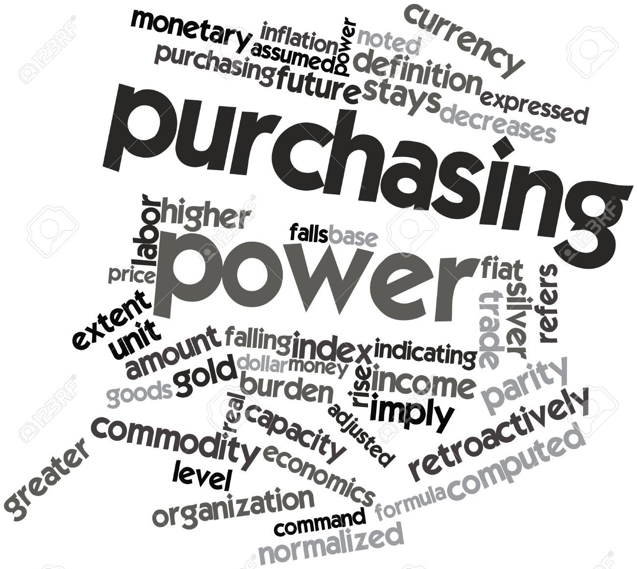abstract word cloud for purchasing power with related tags and