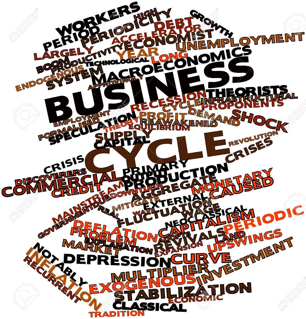 Abstract word cloud for Business cycle with related tags and terms Stock Photo - 16489330